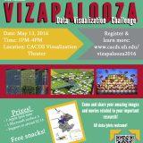 Vizapalooza_2016_prizes