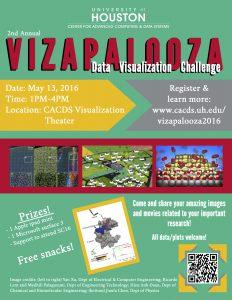 Vizapalooza 2016 Prizes